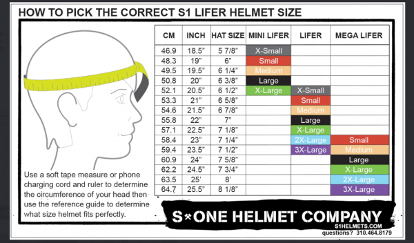 s1 HELMET MEASURING