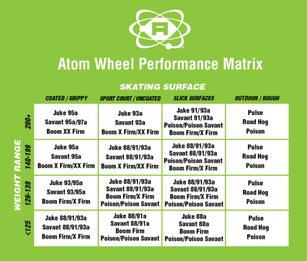 wheel_matrix_updated_1024x1024